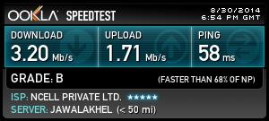 SpeedTest 3G Ncell
