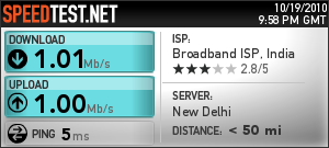 Пример скорости интернета
