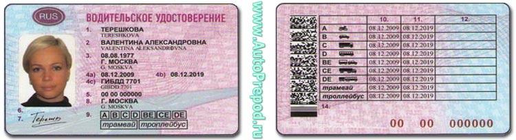 Мед справки на водительское удостоверение в Дзержинском