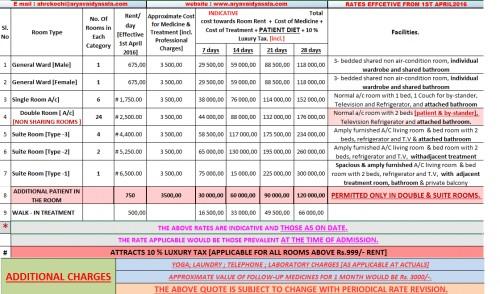 Цены на проживание и лечение