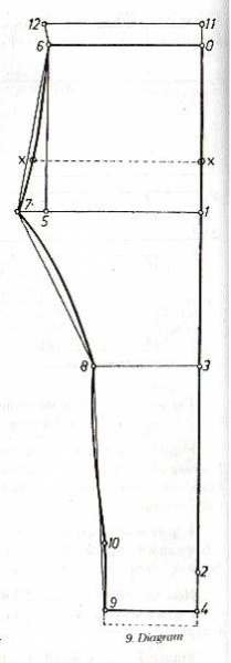 curidar3.JPG Как сшить чоли (блузку для сари)